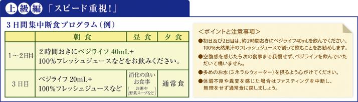 上級編「スピード重視!」3日間集中断食プログラム(例)